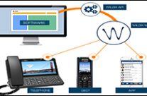 Telephone Systems / Unified Communications